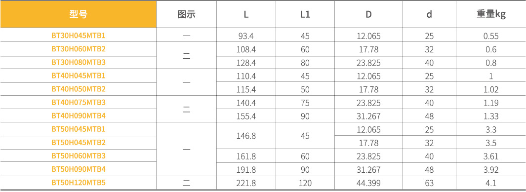 BT-MTB莫氏刀柄02.jpg